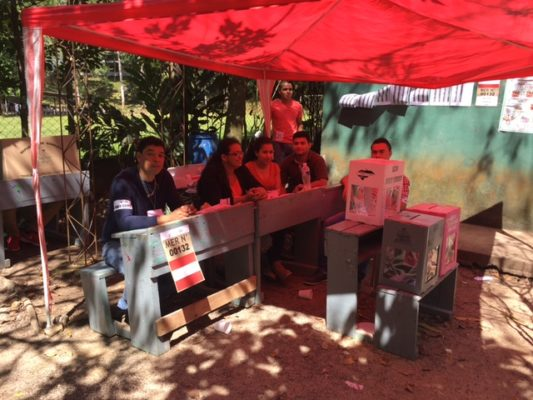 Honduras Primary Elections 2017